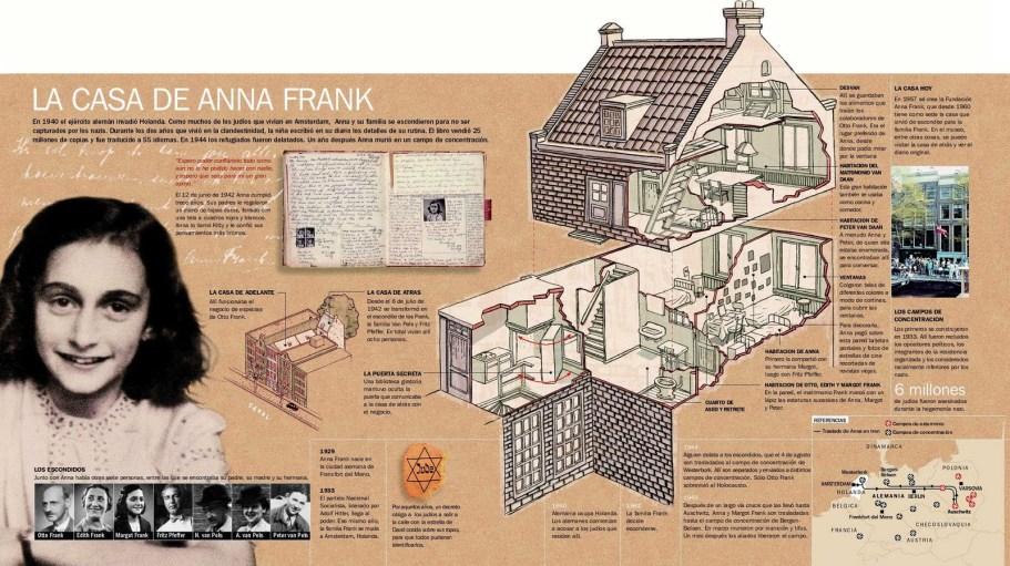 casa-de-ana-frank